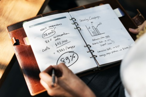 Skills YOU Need To Become A Successful Entrepreneur.