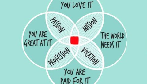 If you don't know what your dream job is yet, you're probably a multipotentialite.